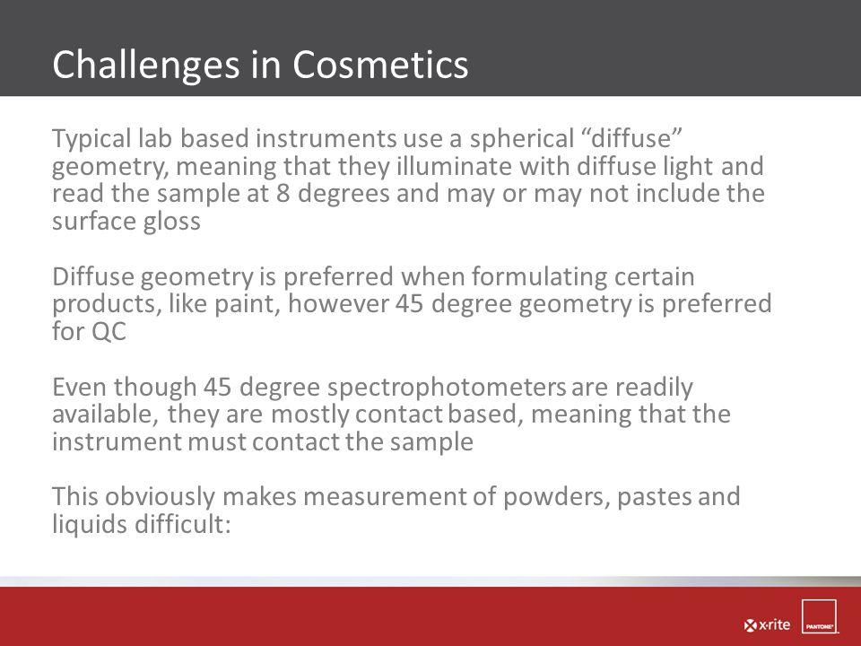 Challenges in Cosmetics