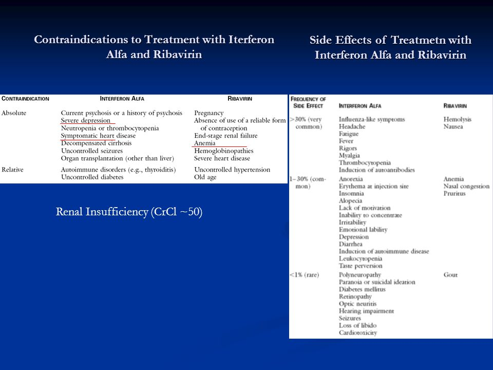 Contraindications to Treatment with Iterferon Alfa and Ribavirin