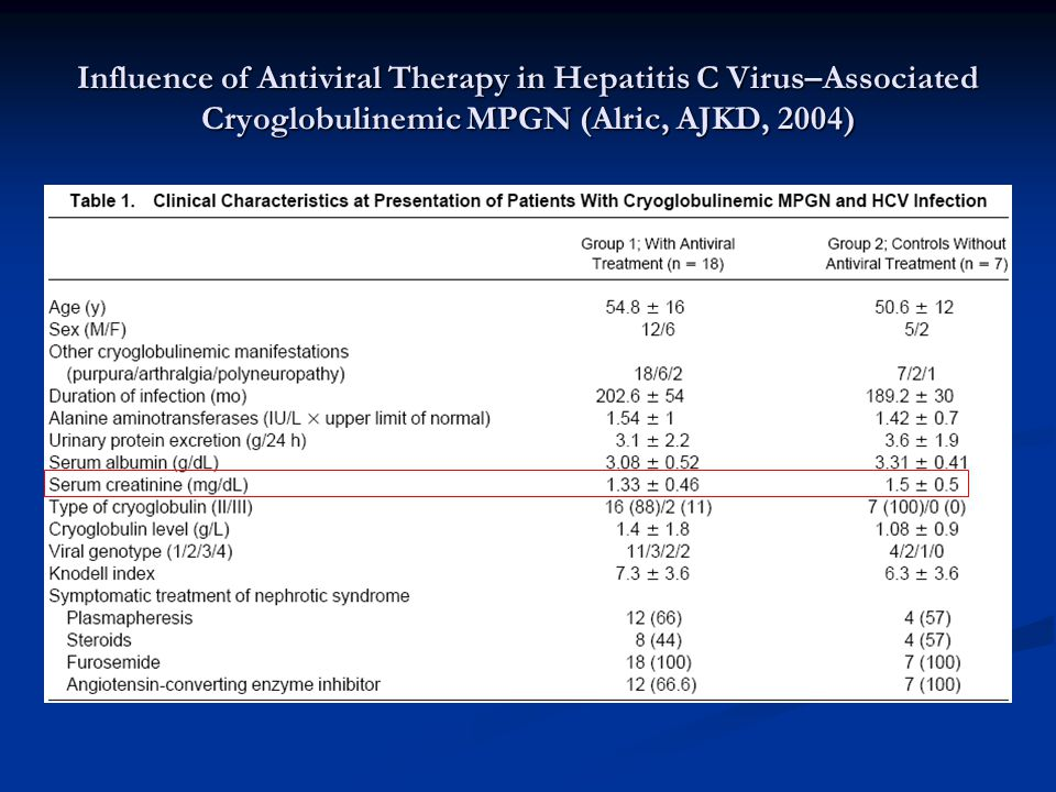 Influence of Antiviral Therapy in Hepatitis C Virus–Associated Cryoglobulinemic MPGN (Alric, AJKD, 2004)