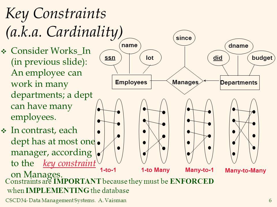 Key Constraints (a.k.a. Cardinality)