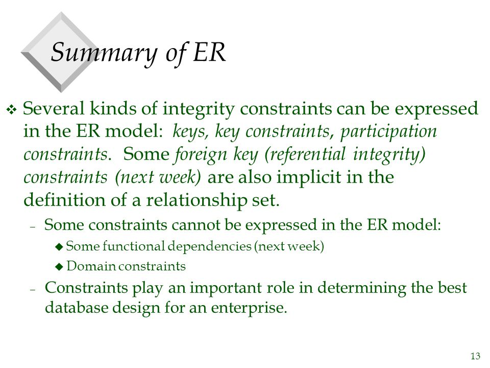 Summary of ER