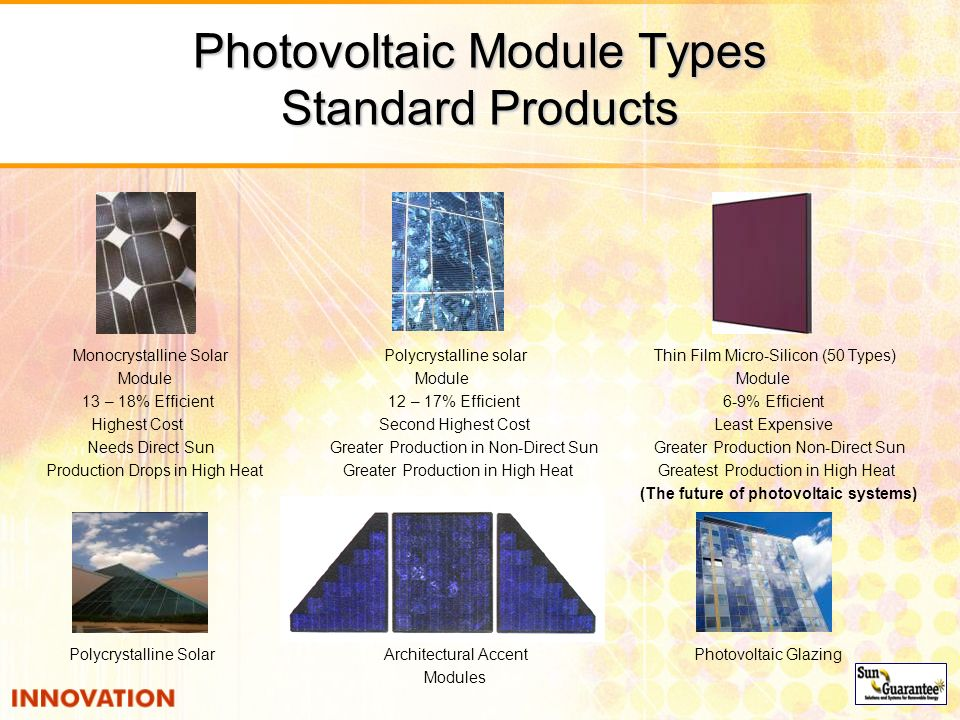 Photovoltaic Module Types Standard Products
