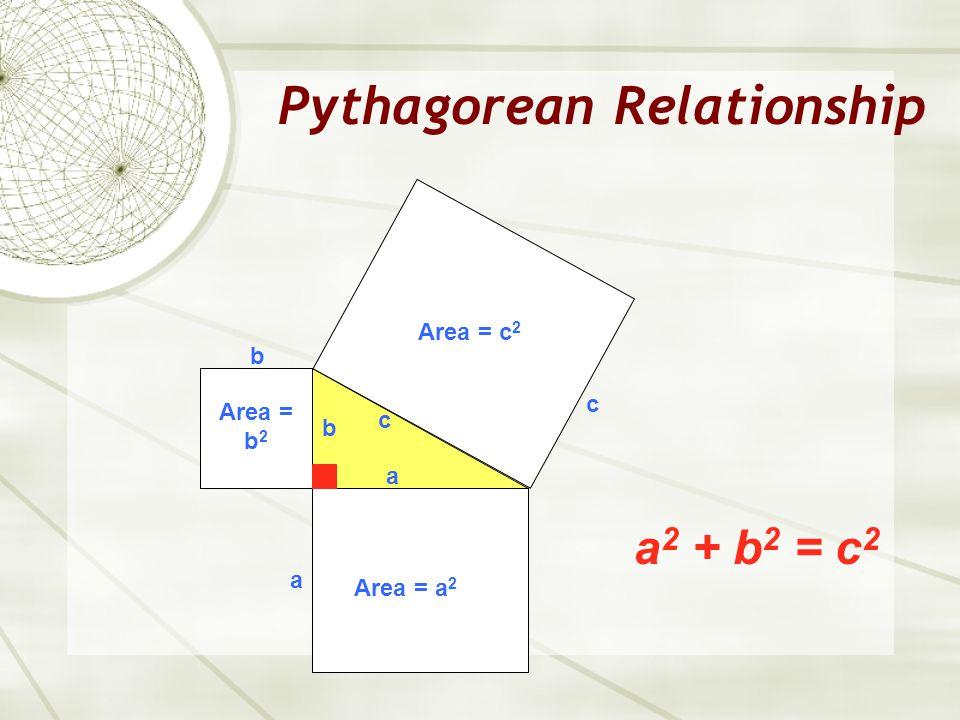 Pythagorean Relationship