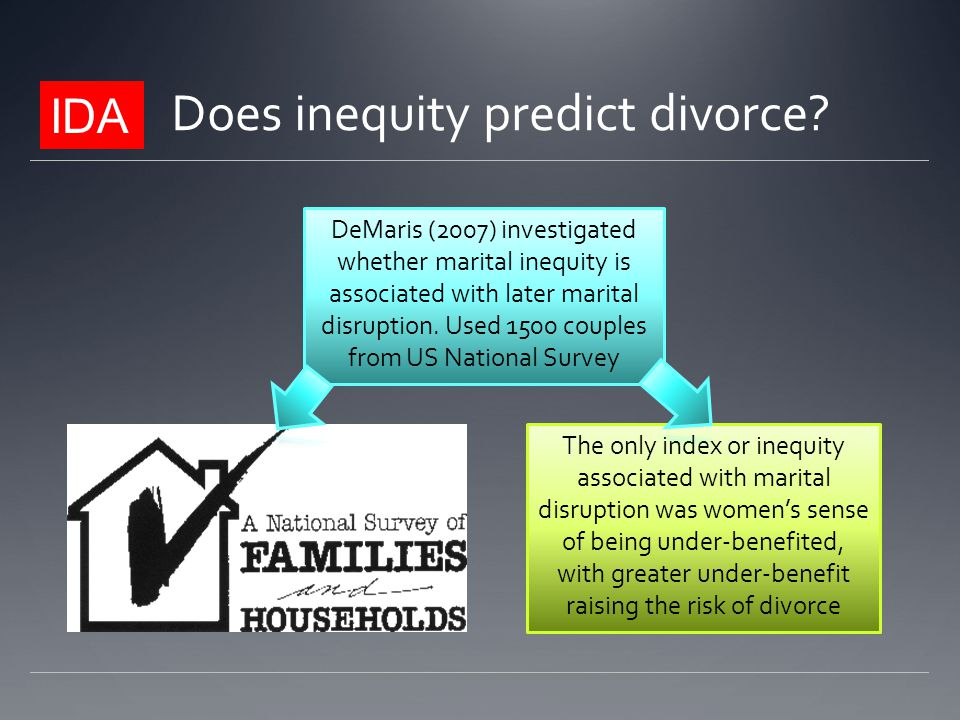 Does inequity predict divorce