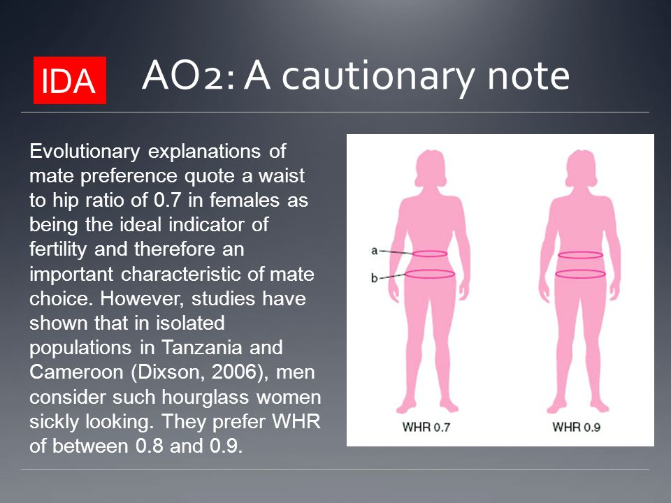 AO2: A cautionary note IDA