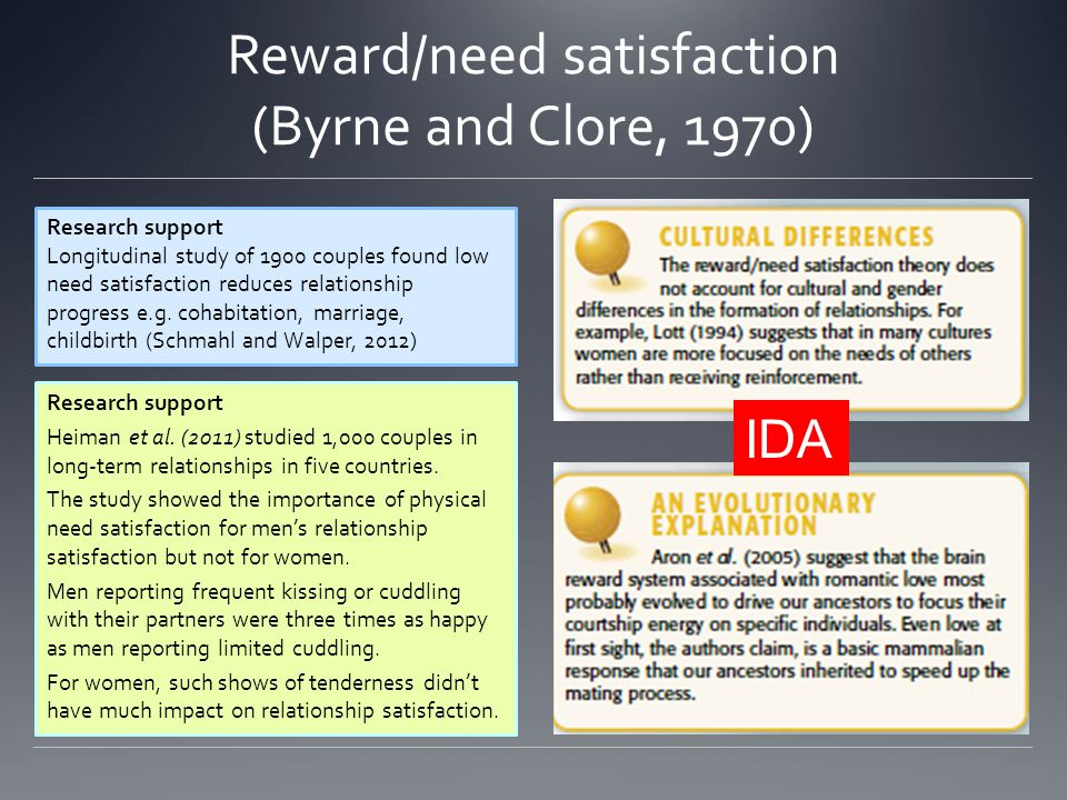 Reward/need satisfaction (Byrne and Clore, 1970)