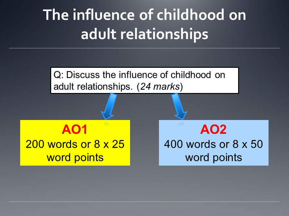 The influence of childhood on adult relationships
