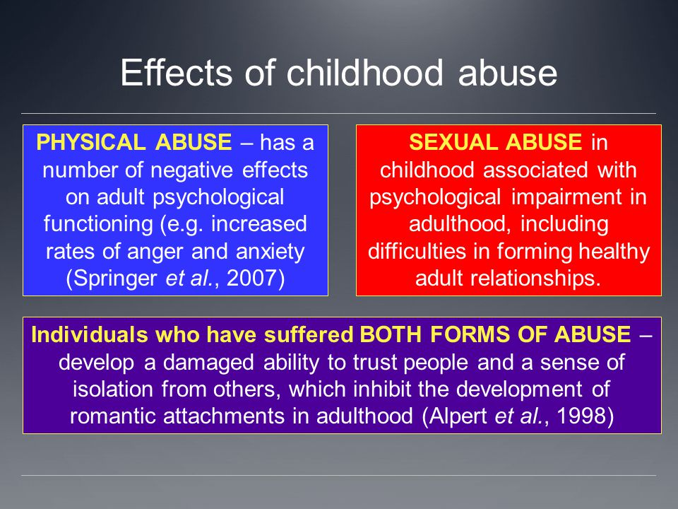 Effects of childhood abuse