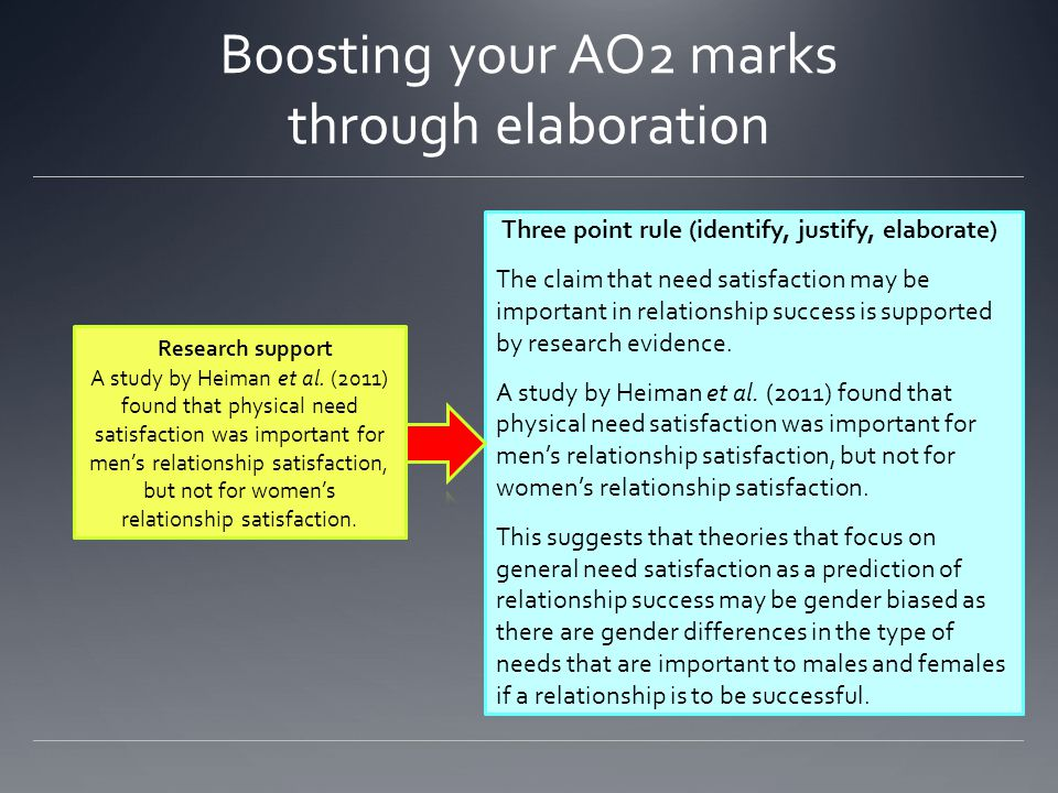 Boosting your AO2 marks through elaboration