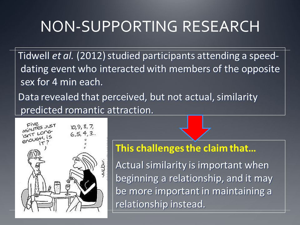 NON-SUPPORTING RESEARCH