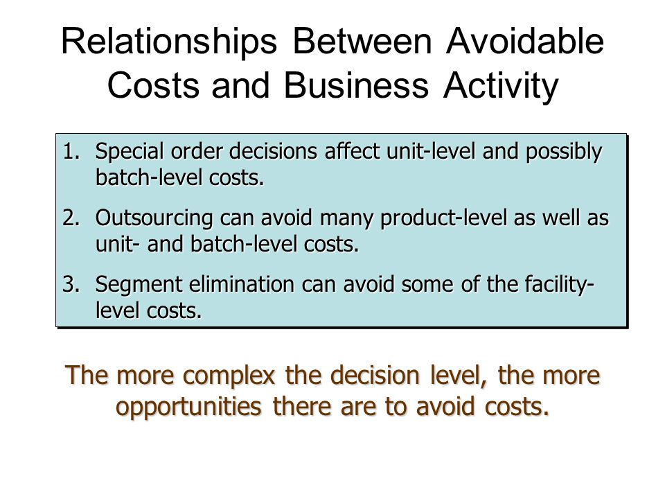 Relationships Between Avoidable Costs and Business Activity