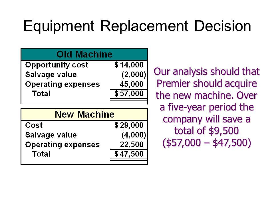 Equipment Replacement Decision