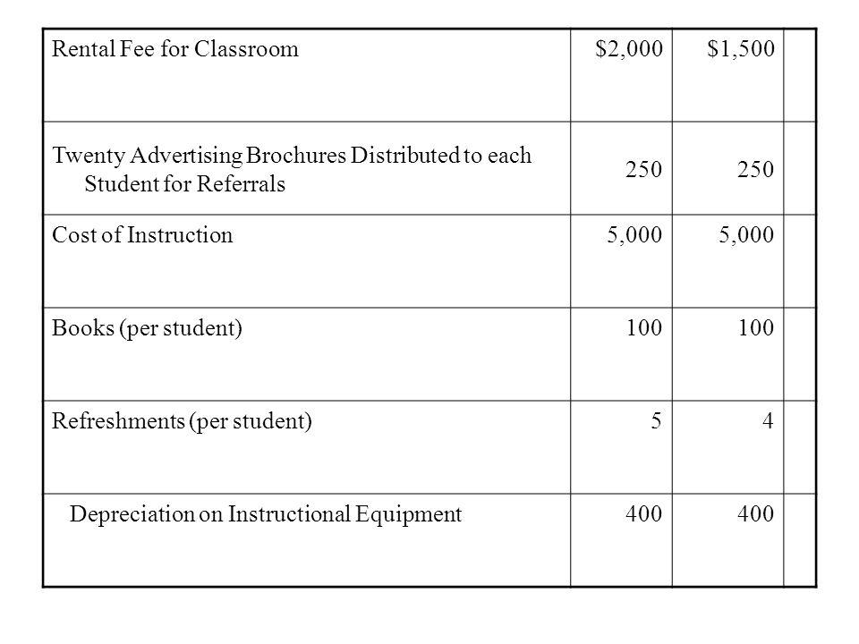 Rental Fee for Classroom