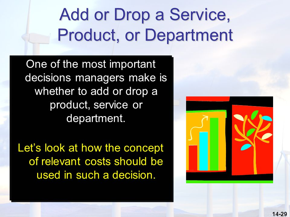 Add or Drop a Service, Product, or Department