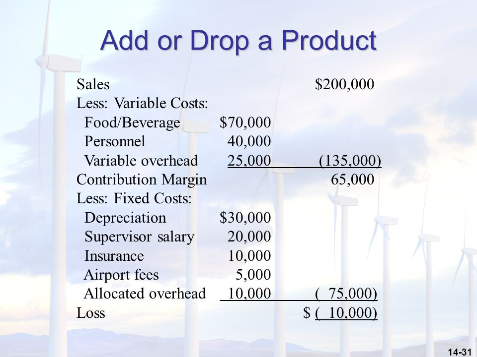 Add or Drop a Product Sales $200,000 Less: Variable Costs: