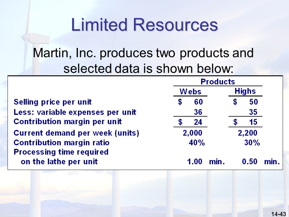 Martin, Inc. produces two products and selected data is shown below:
