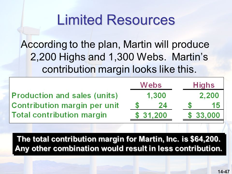 Limited Resources According to the plan, Martin will produce 2,200 Highs and 1,300 Webs. Martin's contribution margin looks like this.