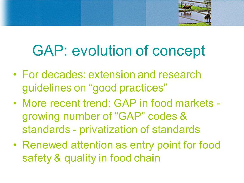 GAP: evolution of concept