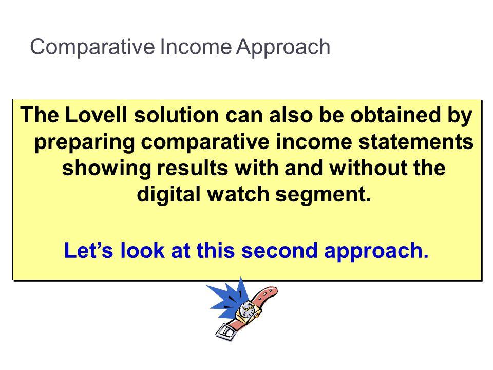 Comparative Income Approach