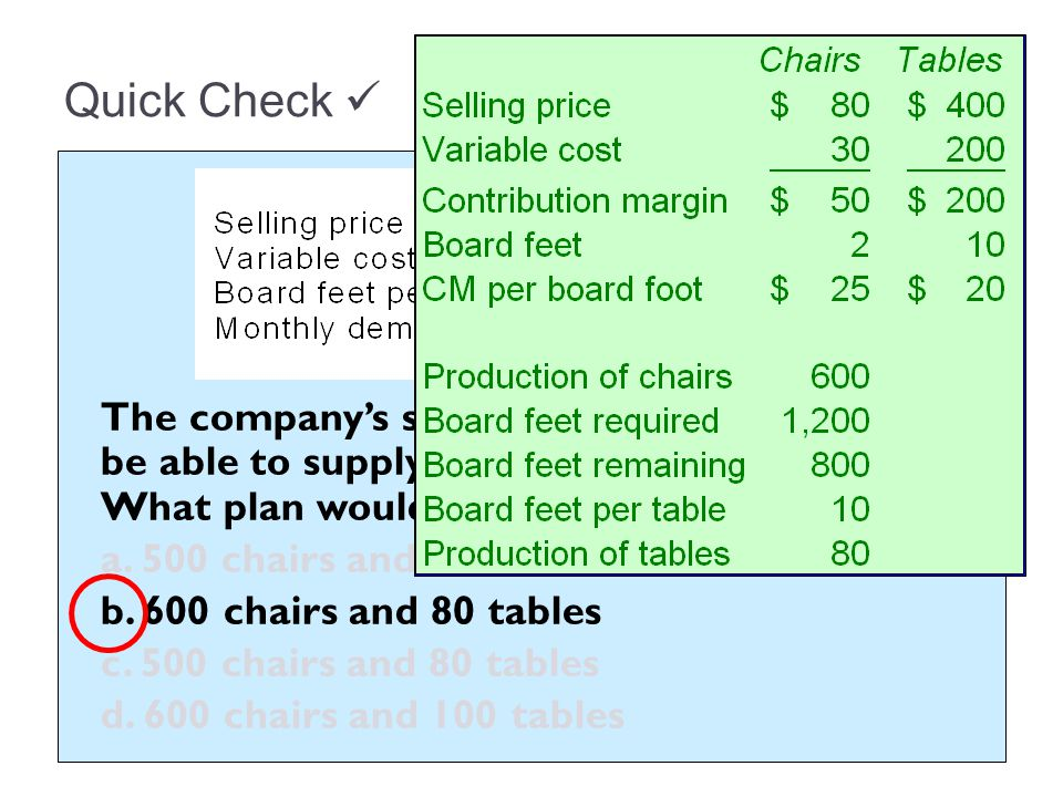 Quick Check  a. 500 chairs and 100 tables b. 600 chairs and 80 tables