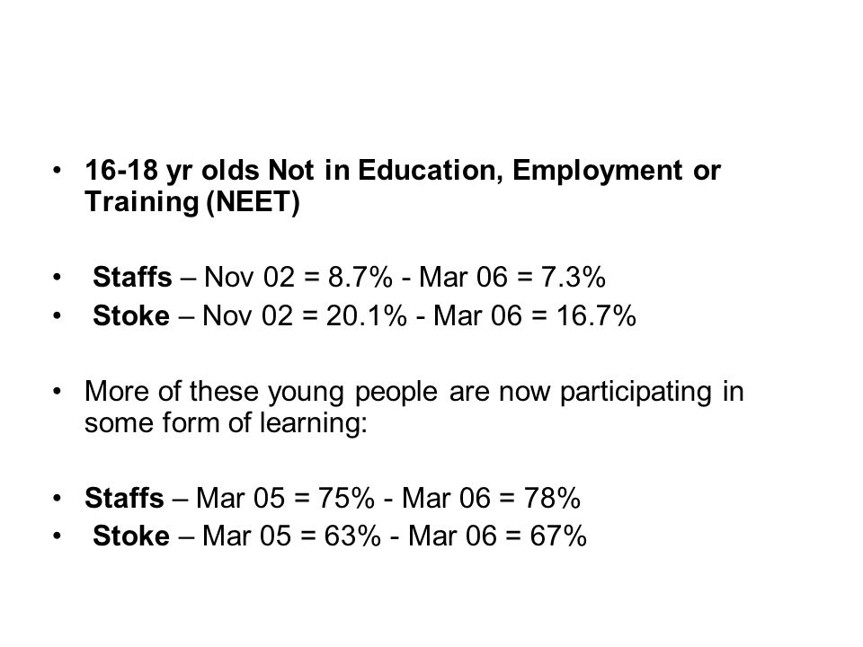 16-18 yr olds Not in Education, Employment or Training (NEET)