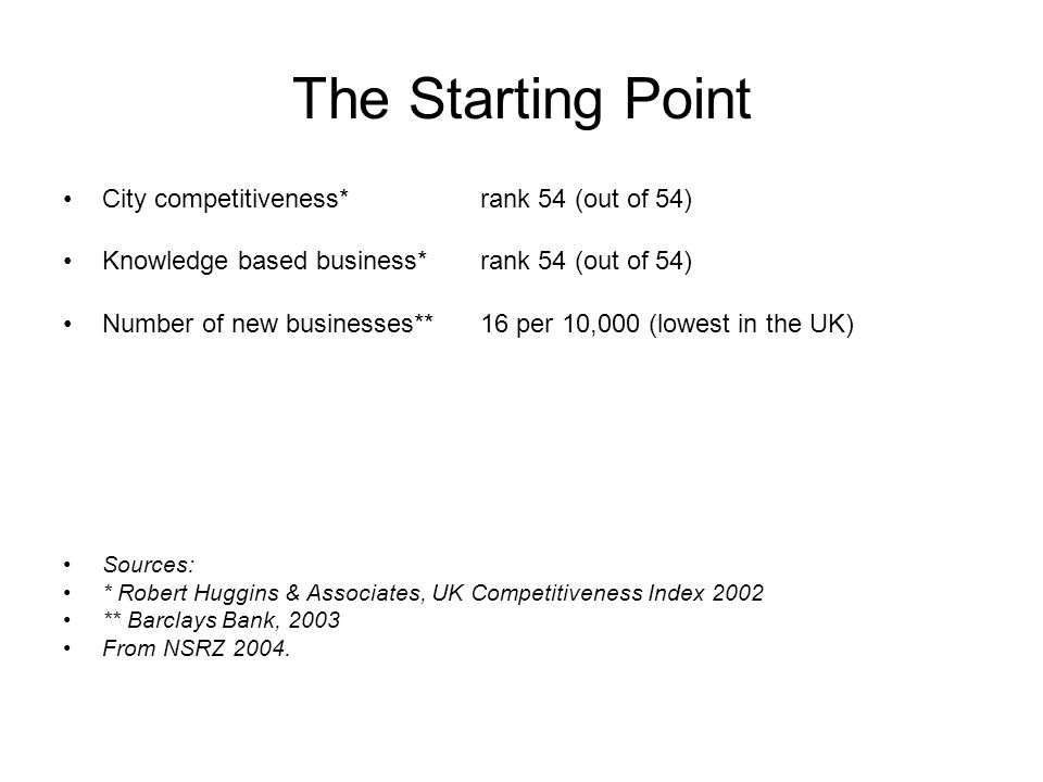 The Starting Point City competitiveness* rank 54 (out of 54)