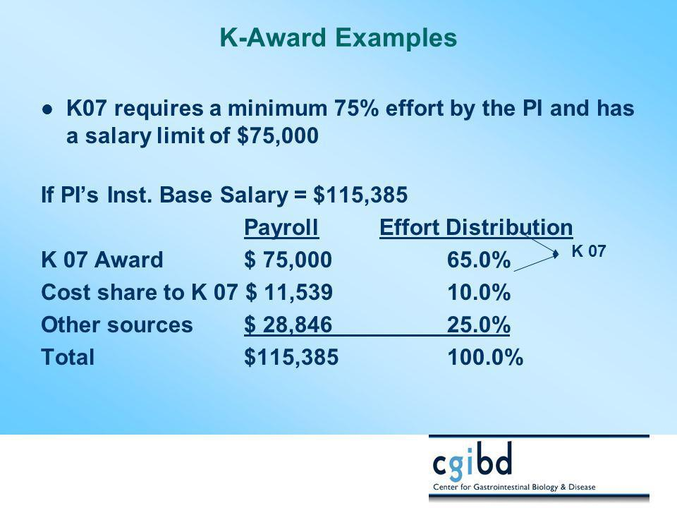 K-Award Examples K07 requires a minimum 75% effort by the PI and has a salary limit of $75,000. If PI's Inst. Base Salary = $115,385.