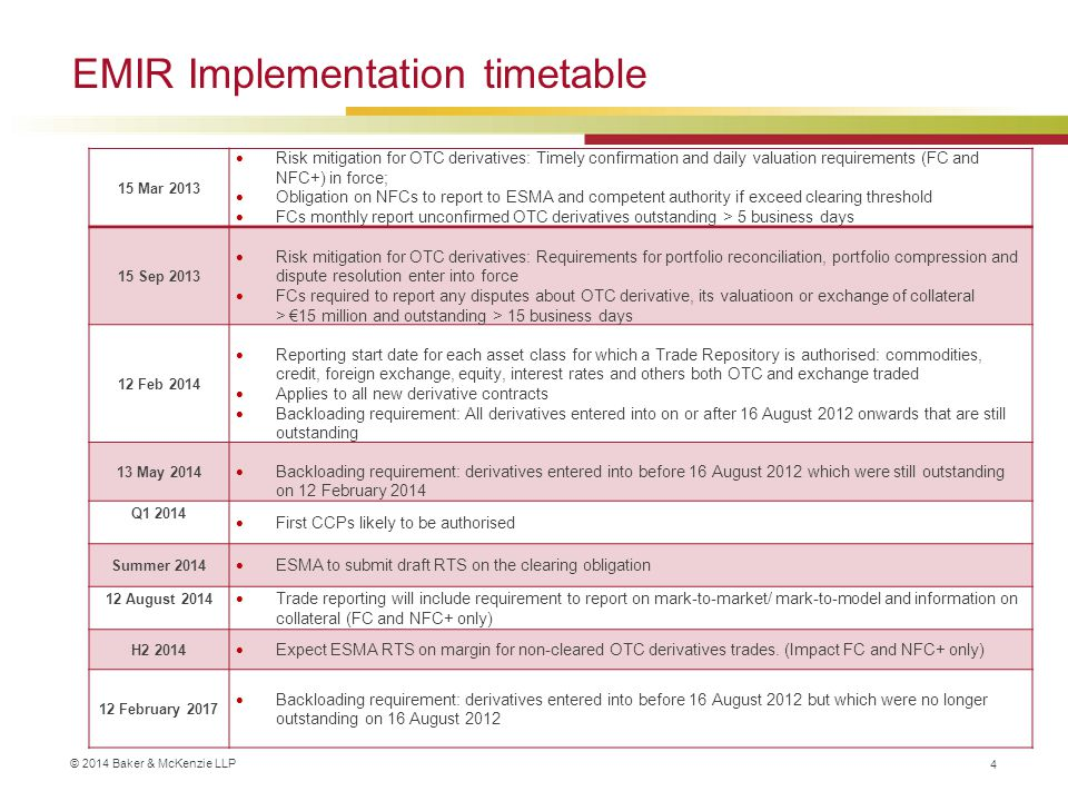 EMIR Implementation timetable