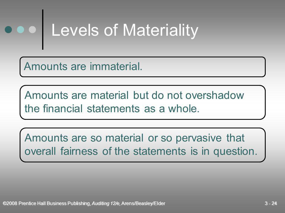 Levels of Materiality Amounts are immaterial.