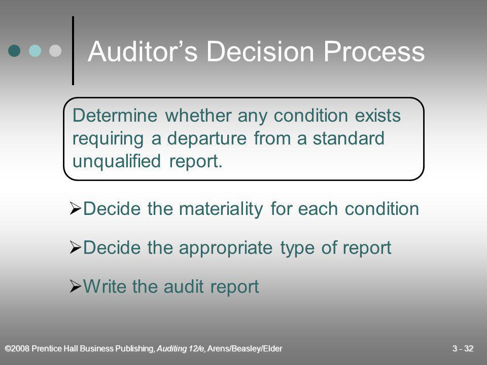 Auditor's Decision Process