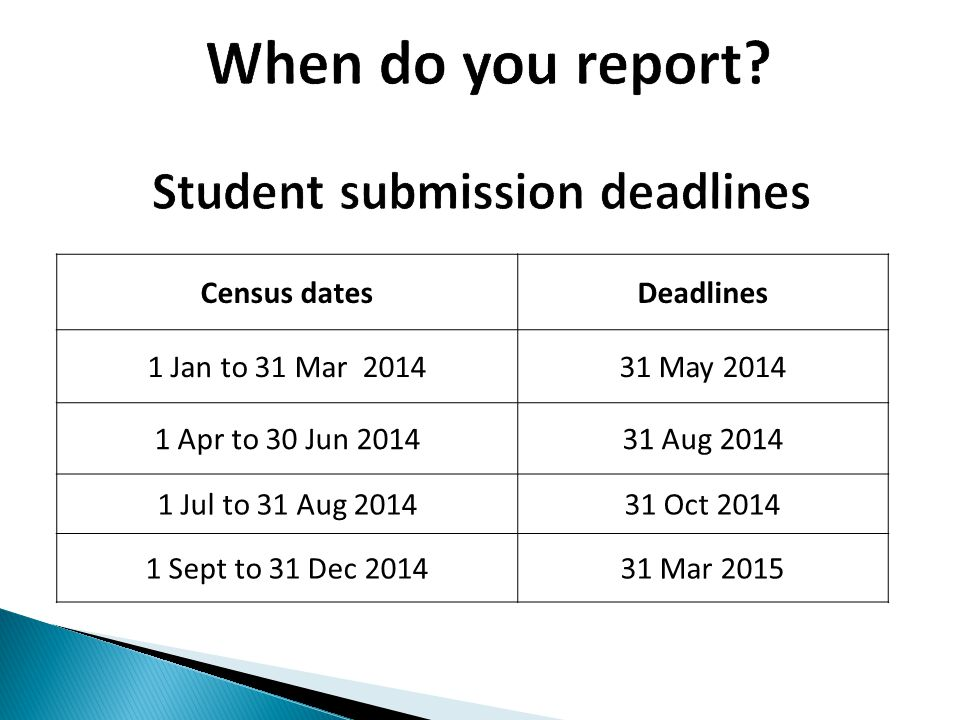 Student submission deadlines