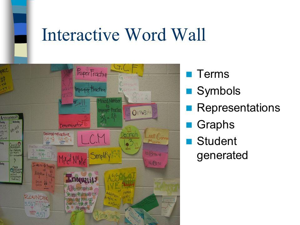 Interactive Word Wall Terms Symbols Representations Graphs