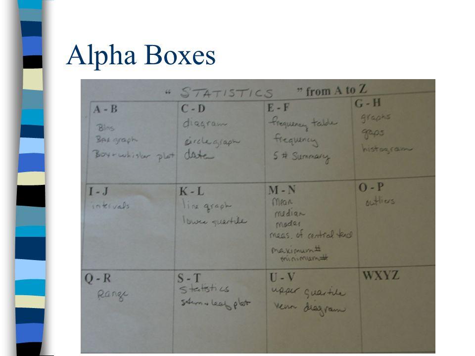 Alpha Boxes