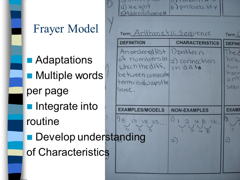 Frayer Model Adaptations Multiple words per page Integrate into
