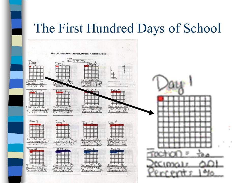The First Hundred Days of School