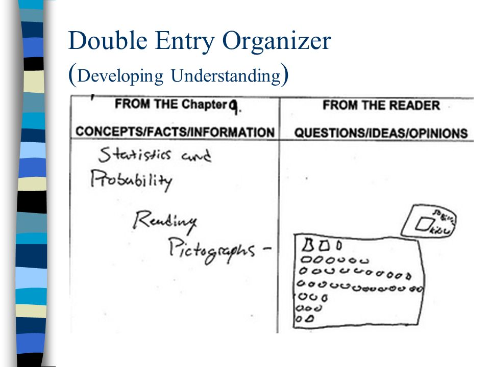 Double Entry Organizer (Developing Understanding)