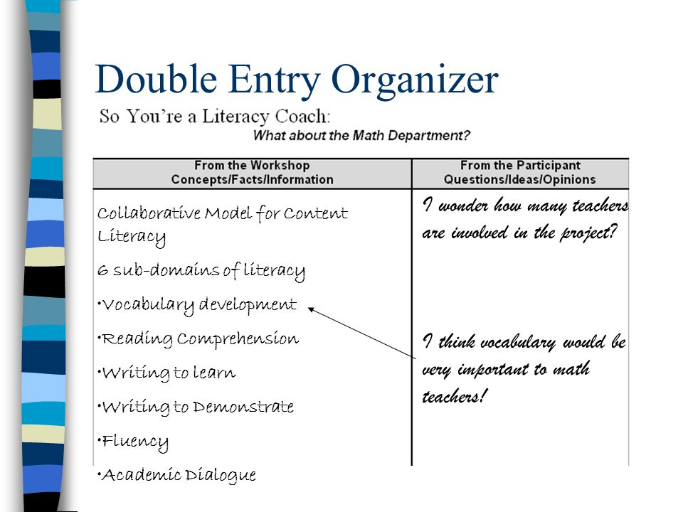 Double Entry Organizer