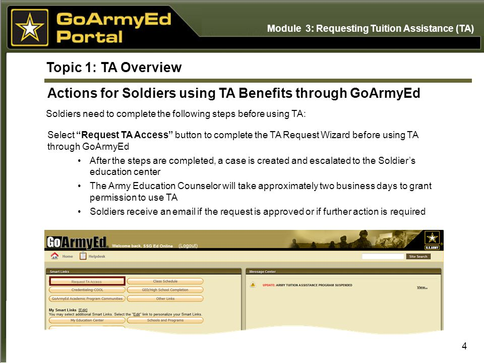 Actions for Soldiers using TA Benefits through GoArmyEd