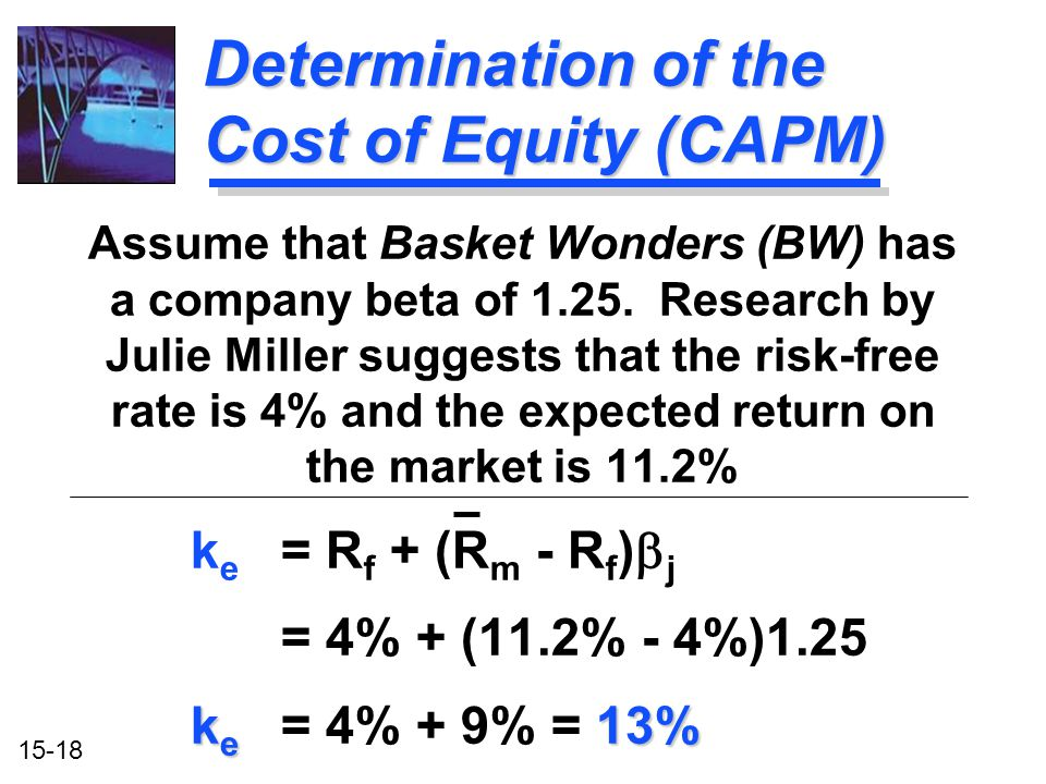 Determination of the Cost of Equity (CAPM)