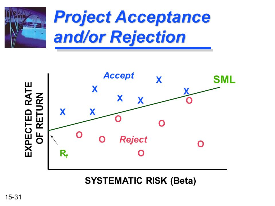 Project Acceptance and/or Rejection