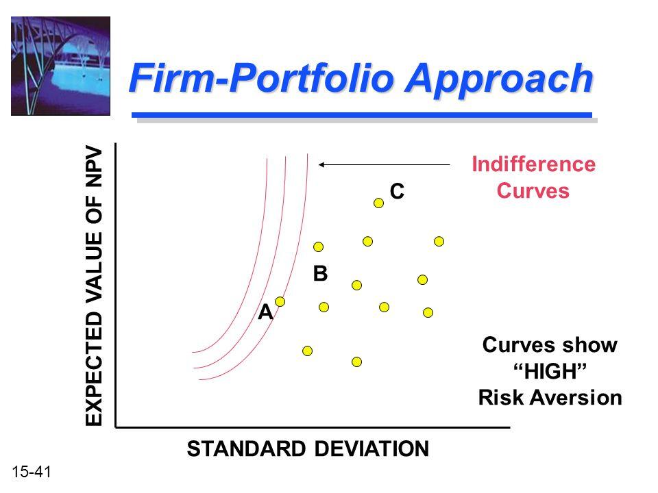 Firm-Portfolio Approach