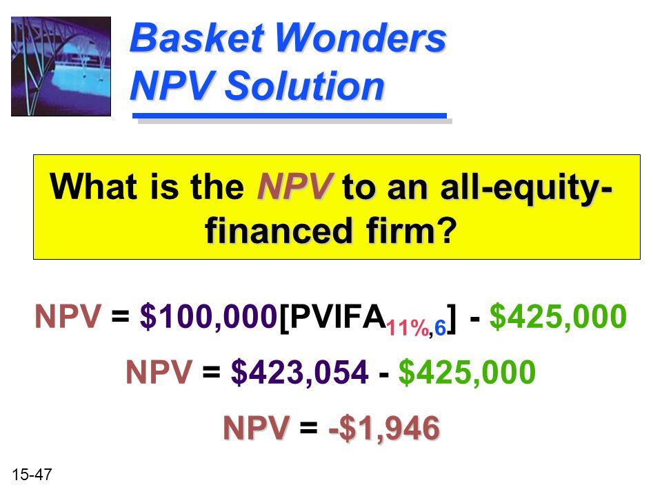 Basket Wonders NPV Solution