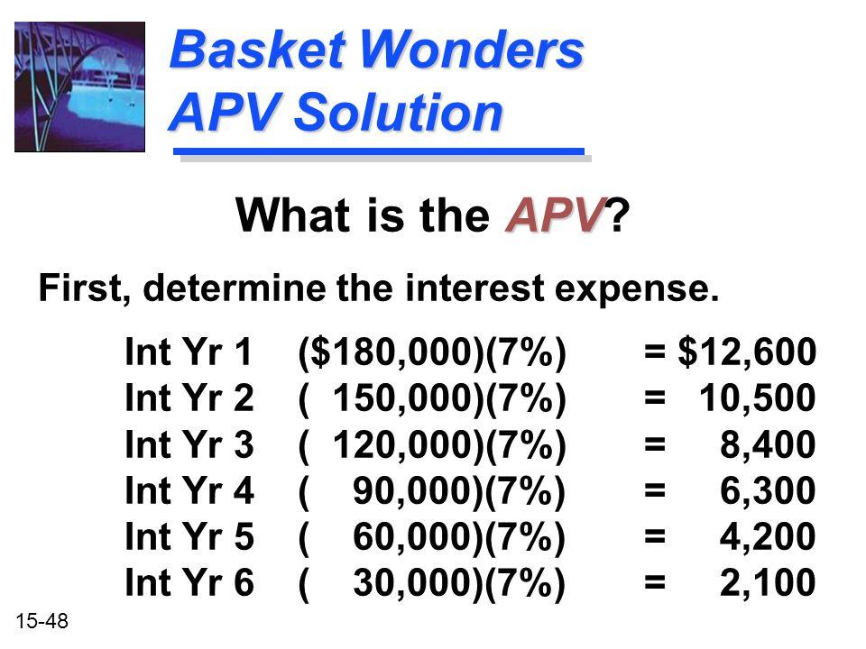 Basket Wonders APV Solution