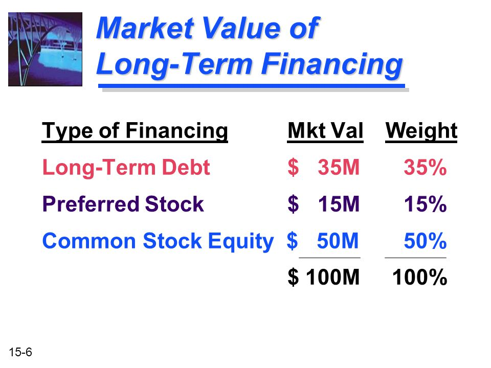 Market Value of Long-Term Financing