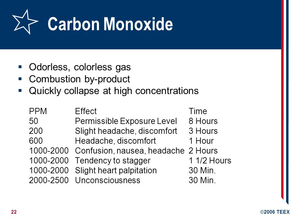 Carbon Monoxide Odorless, colorless gas Combustion by-product