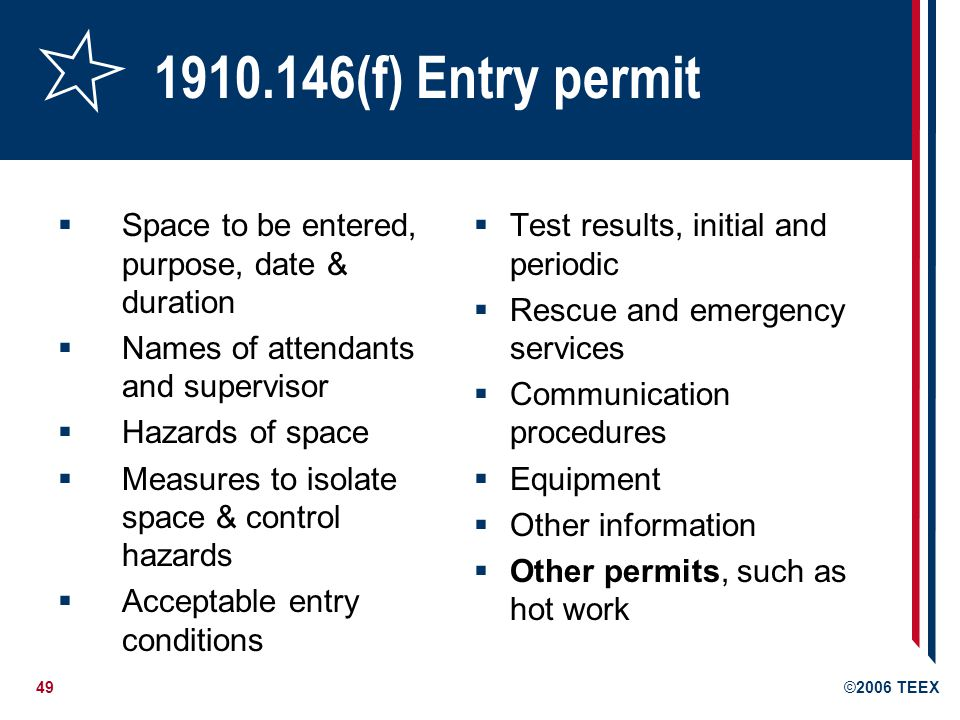 (f) Entry permit Space to be entered, purpose, date & duration