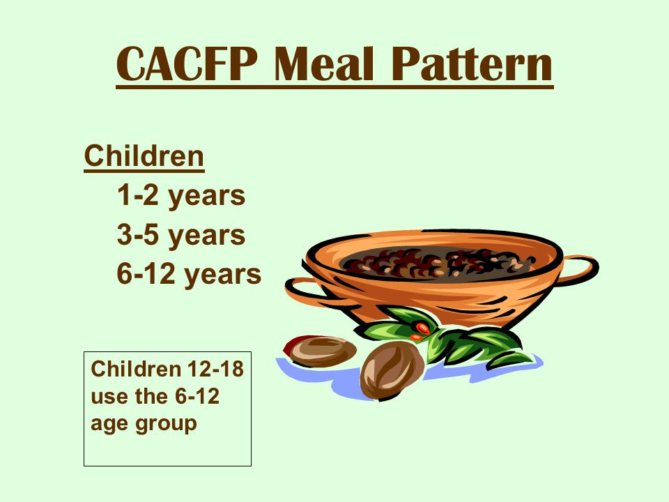 CACFP Meal Pattern Children 1-2 years 3-5 years 6-12 years