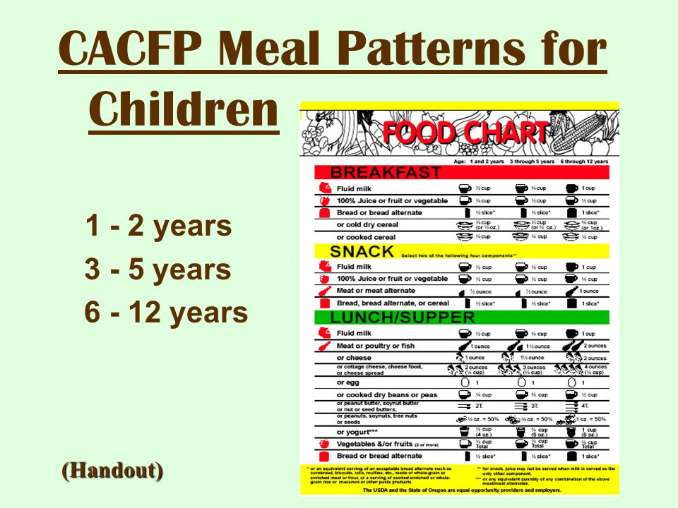 CACFP Meal Patterns for Children