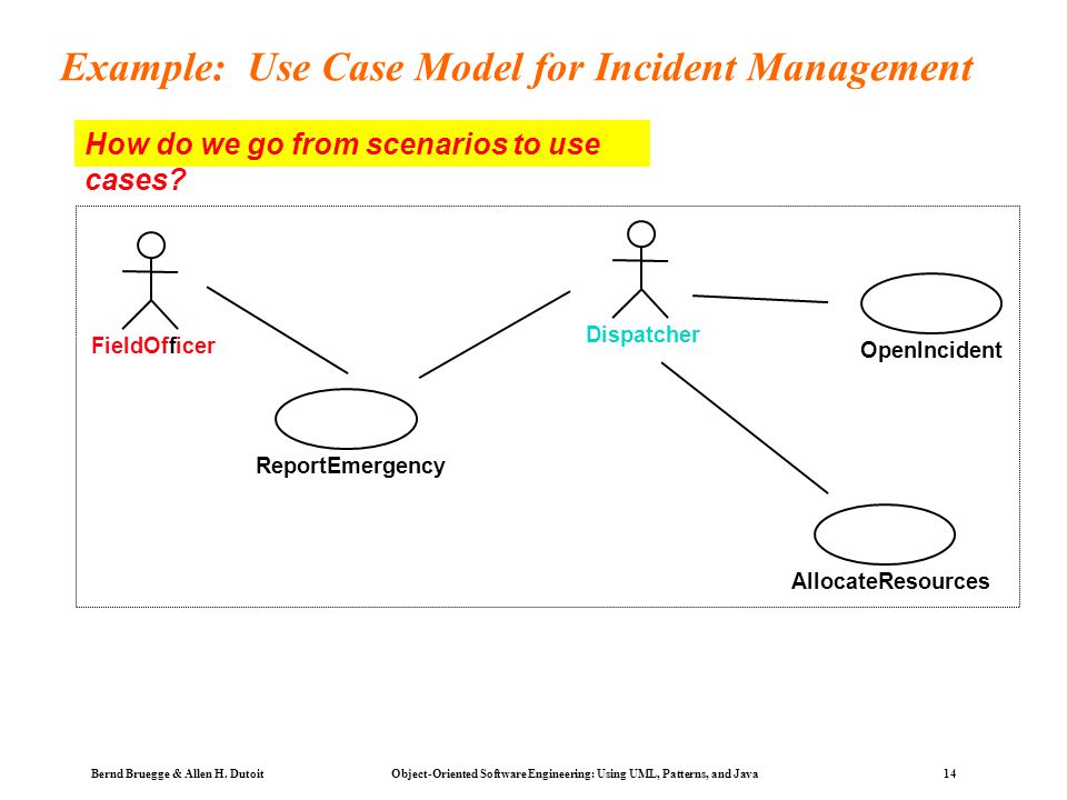 Example: Use Case Model for Incident Management