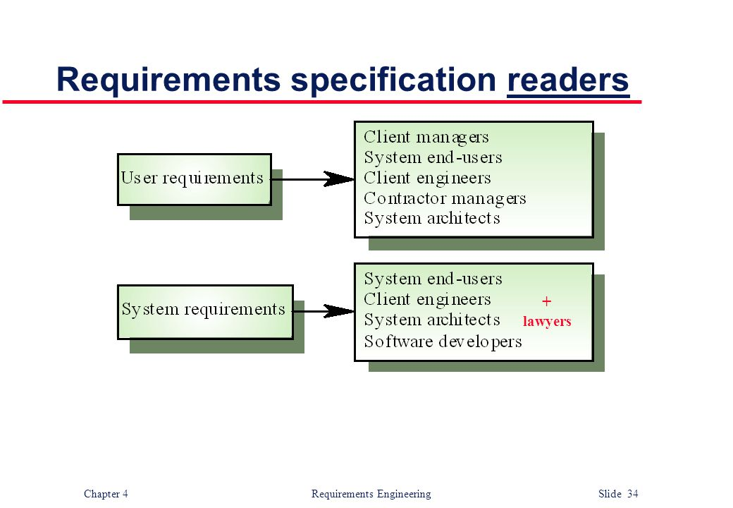Requirements specification readers